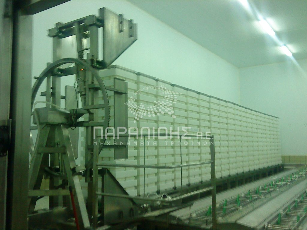 Mold Automatic Handling Conveyor